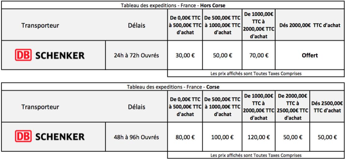 Tableau Expedition Stabilisateur-Gravier - France